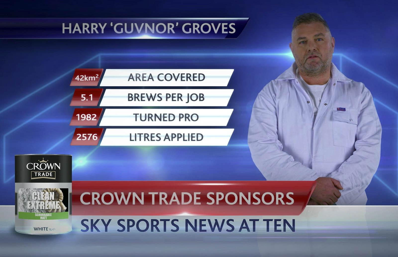 Crown Paints Scores Sky Sports News TV Deal